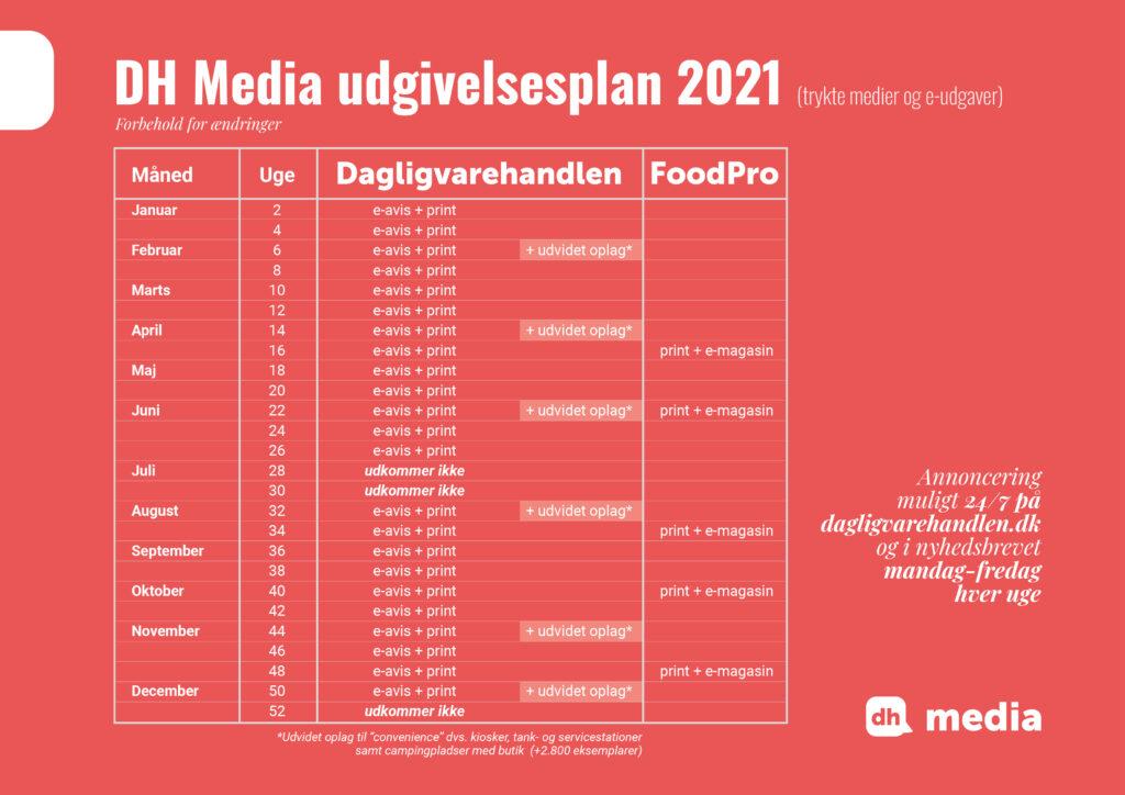 DHMEDIA_udgivelsesplan2021